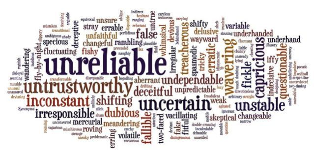 The Roosevelt Review | Unreliable People