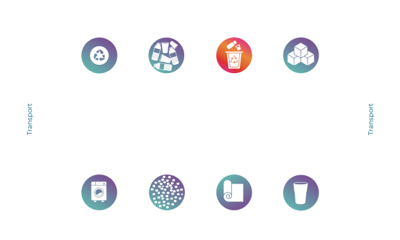 The Rubbish Cup Lifecycle