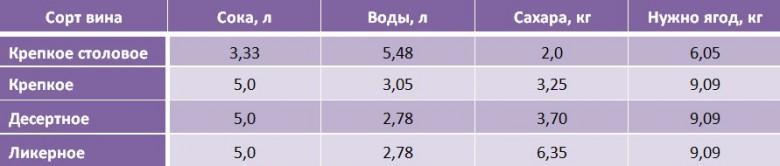 magas vérnyomás 3 fok 1 szakasz