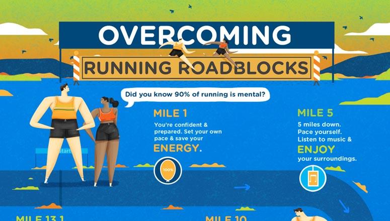 Running Roadblocks