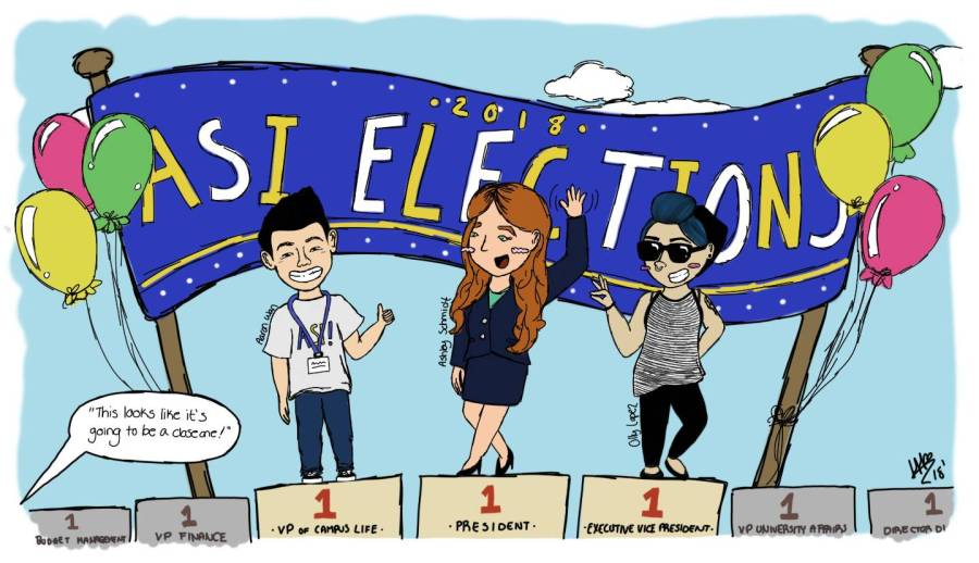 Lack of info leads to unopposed ASI elections