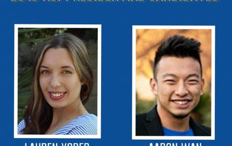 Meet your ASI presidential candidates