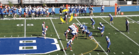 Football highlight reels capture attention of college recruiters