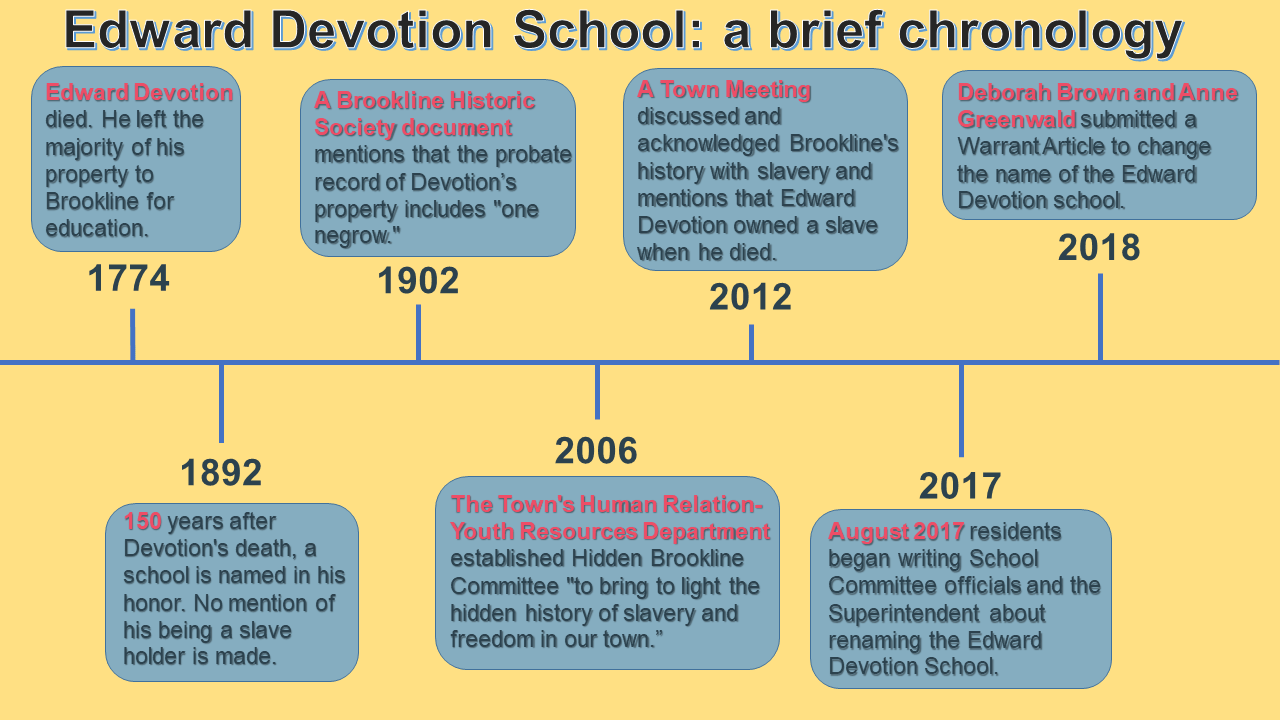 A new task force is forming to discuss changing the name of the Edward Devotion School due to Edward Devotion owning slaves. Above is a timeline showing the progression of this debate.