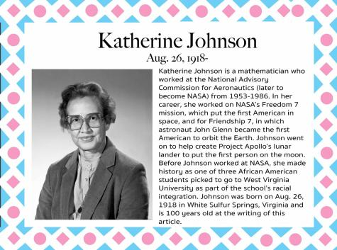 Katherine Johnson – Women's History Month