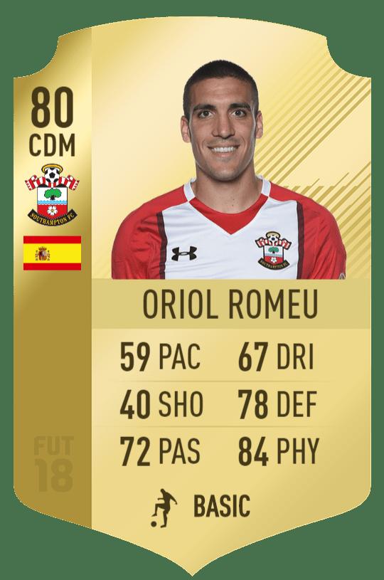 Oriol Romeu