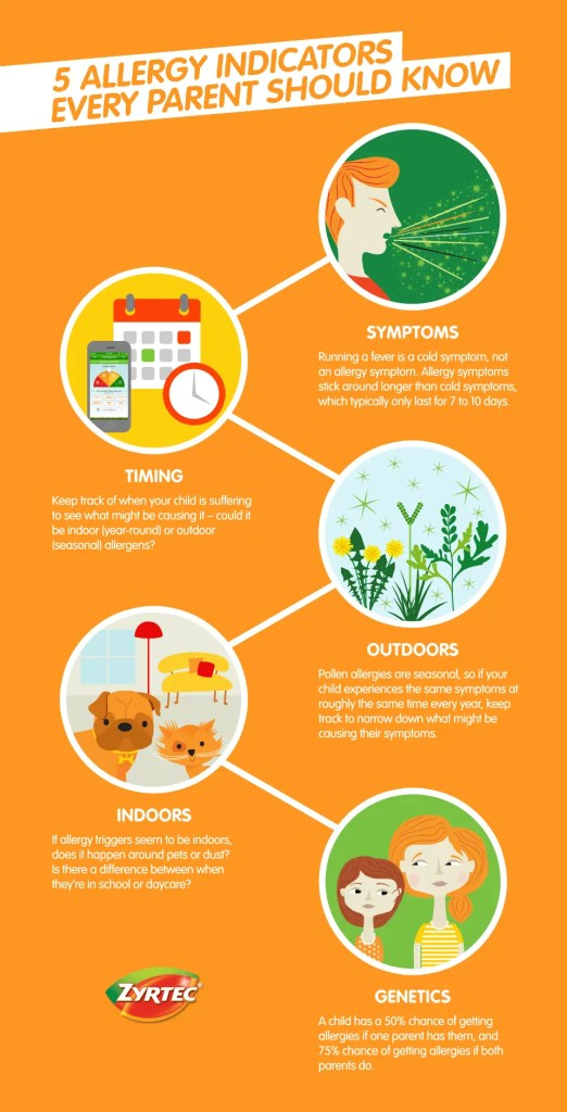 Allergy Information for Parents (infographic)