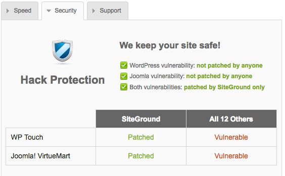 Siteground keeps your website safe