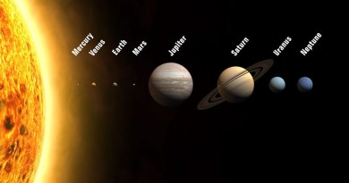 NATURE OF HEAVENLY BODIES - THE PLANETS