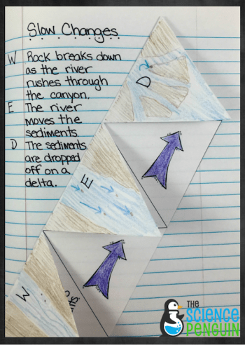 Earth Science Interactive Notebook ideas