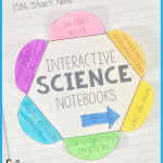 Sensational Science Notebooks You Can Be Proud Of