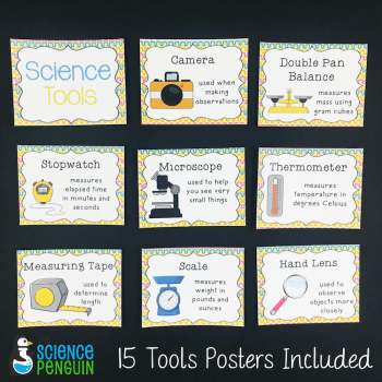 Mad Scientist Room Decor: science tools posters