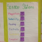 Getting Started with Science Stations with Properties of Matter