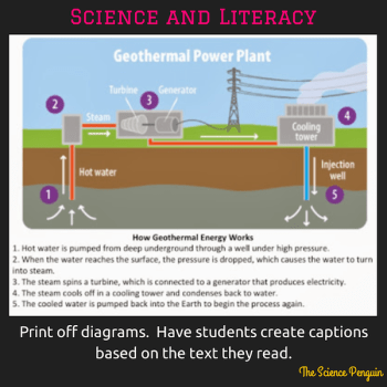 4 Ways to Connect Science & Literacy: Diagrams