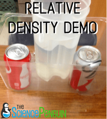 Relative density demonstration with Coke and Diet Coke