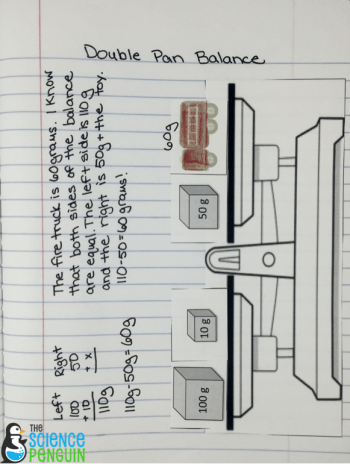 Properties of Matter Interactive Science Notebook Pics: double pan balance