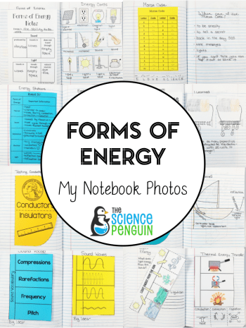 Forms of Energy Science Notebook Photos: uses of energy, sound, reflection and refraction, thermal energy, light from the sun, circuits, and electromagnets