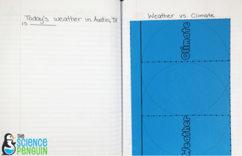 Comparing and contrasting weather and climate