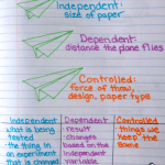 Science Process Skills Notes