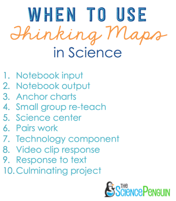 When to use thinking maps in science-- Ideas, examples, photos, and more!