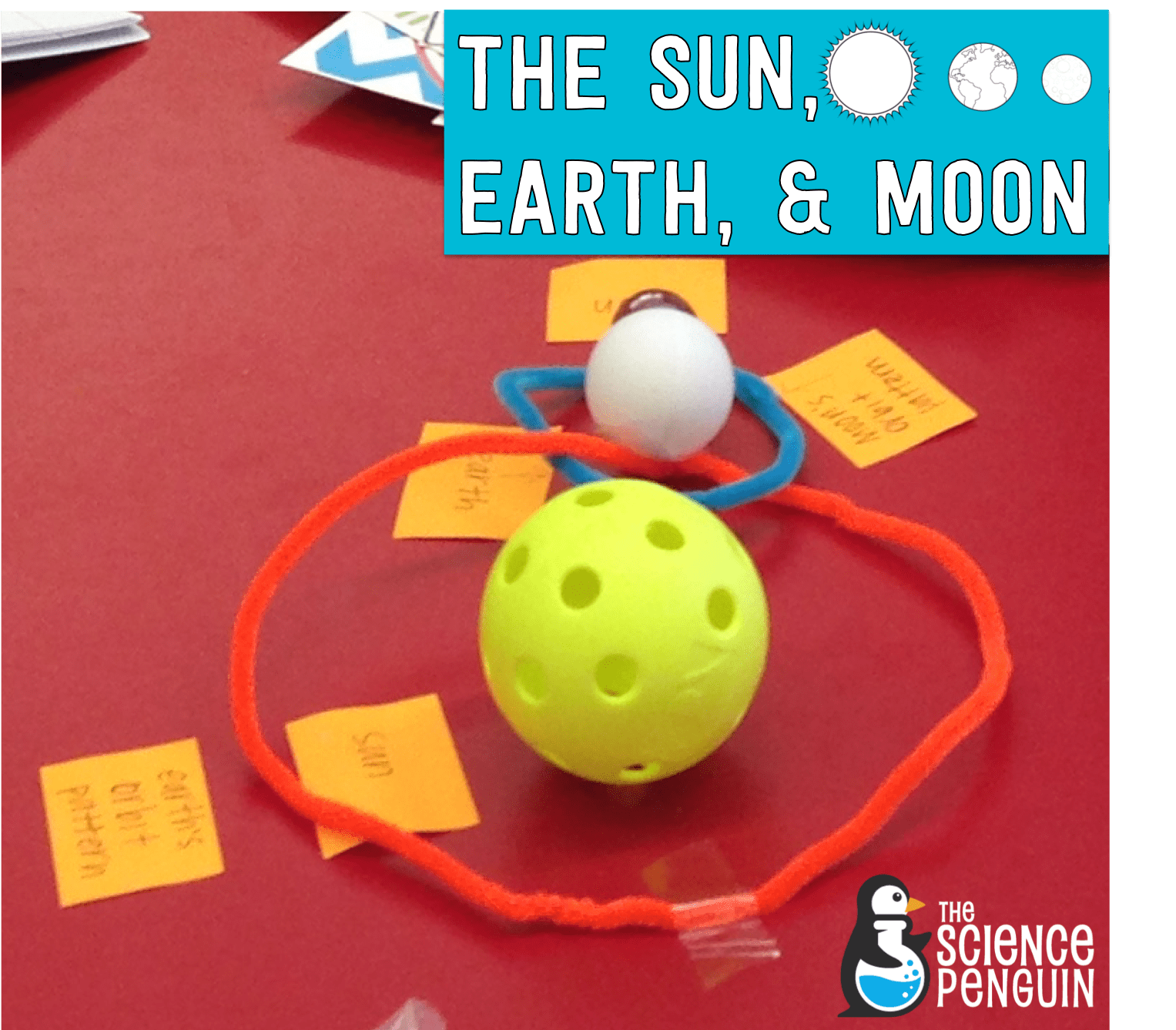Model For The Sun Moon Earth System