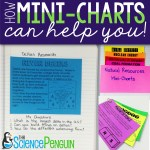 How Science Mini-Charts Can Help YOU!
