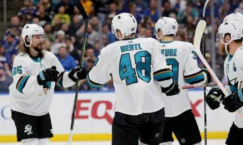 2019/2020 Team Outlook: San Jose Sharks