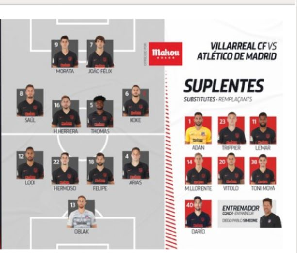 Villarreal vs Atletico Madrid Line up