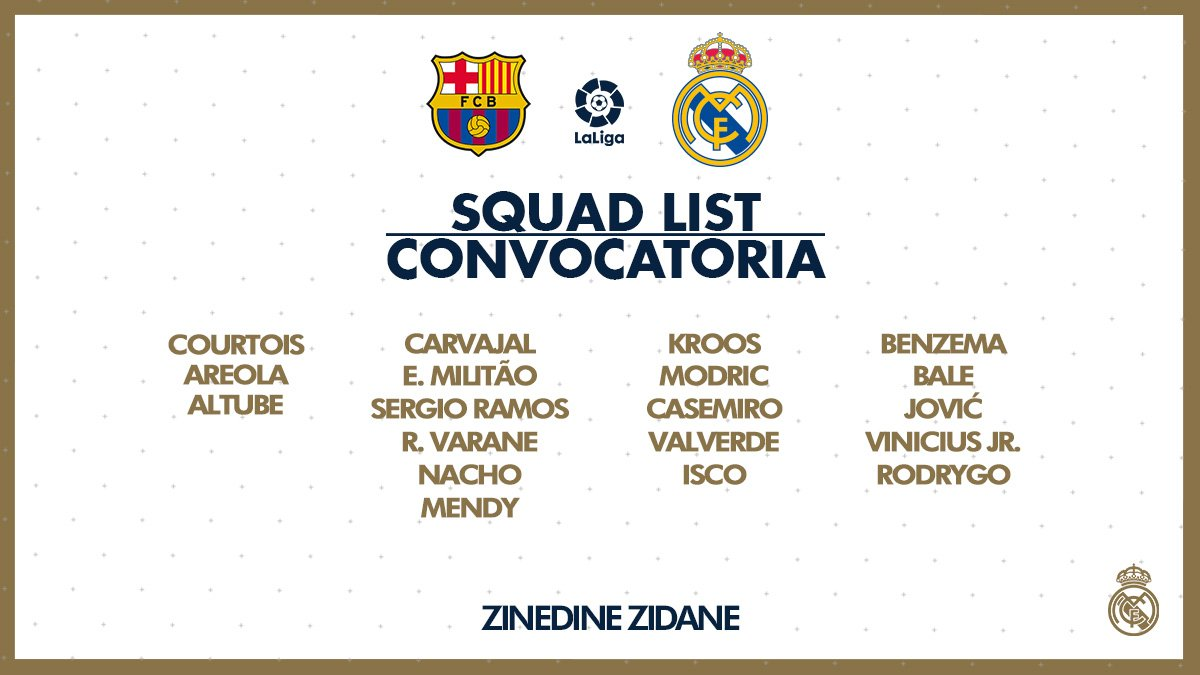 Zinedine Zidane Releases 19-man Squad to Face Barcelona in the El Clasico Game on Wednesday