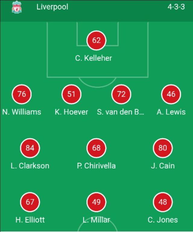Liverpool vs Shrewsbury Live Stream, Predictions and TV Channel