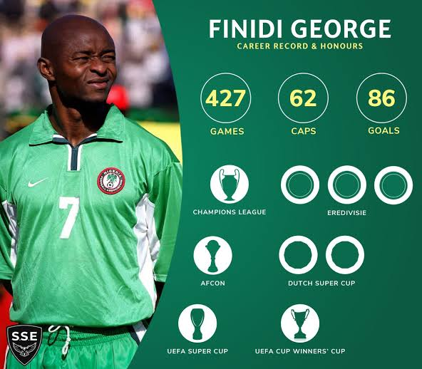 I was too expensive for Real Madrid in 96 transfer window - Finidi George