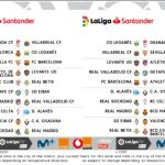 2019/2020 La Liga Fixtures, Dates and Times Confirmed