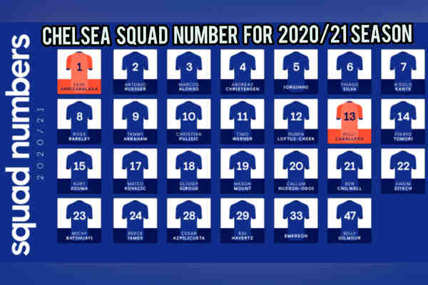 Chelsea FC officially releases squad numbers for 2020/21 season