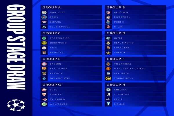 UEFA Champions League Final Draw: Chelsea face Juve in Group H, Liverpool face tough opponents in Group B