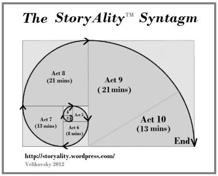 StoryAlity Sintagm - On the Screenwriting Gurus - thescriptblog.com