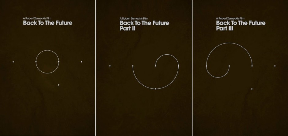 Back To The Future Trilogy Minimalistic Posters by Jamie Bolton - The Script Blog