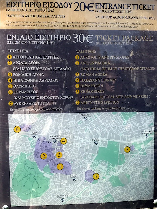 Price of the ticket for the Acropolis in Athens