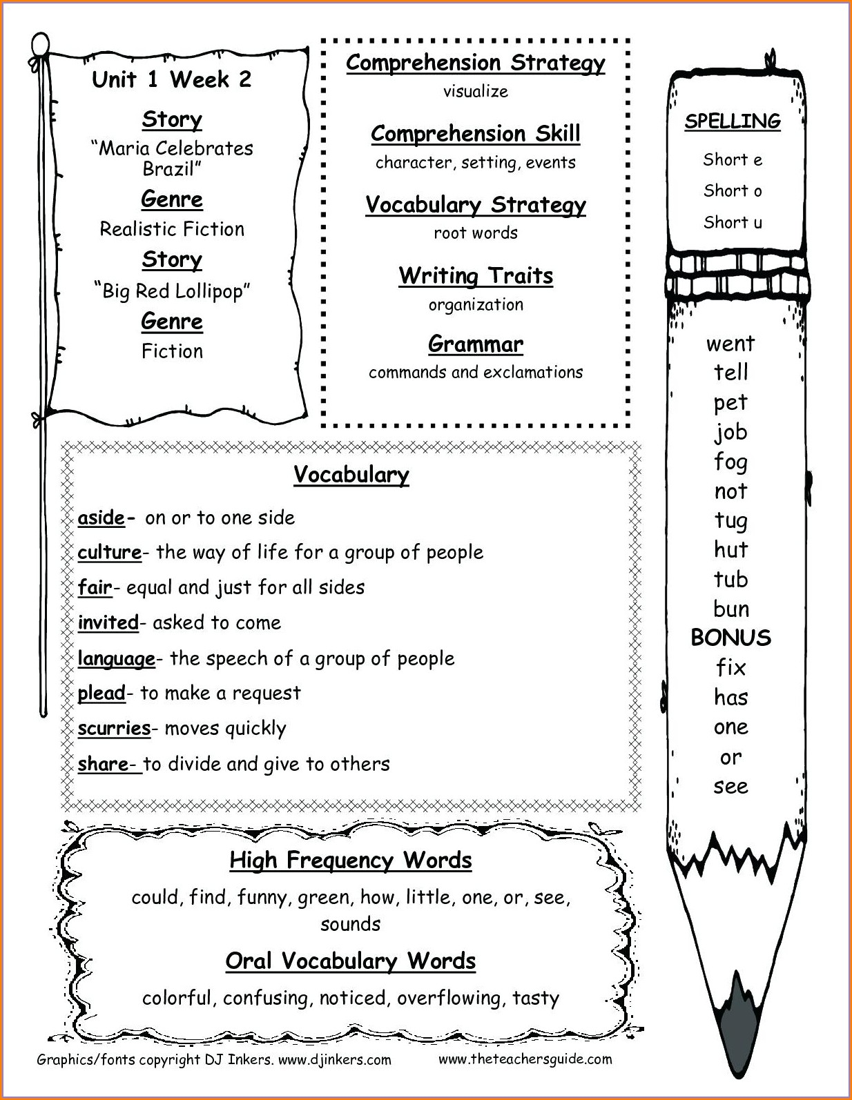 Cardinal Directions Worksheets Middle School Worksheet