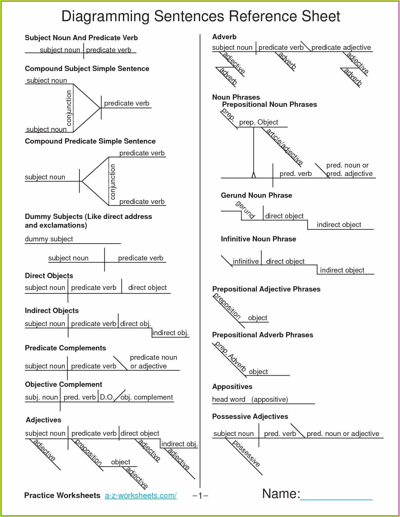Direct Variation Worksheet Answer Key Algebra 1 Worksheet