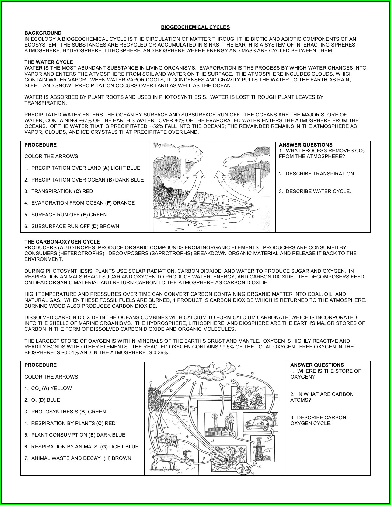 Hayes School Publishing Worksheet Answers Worksheet