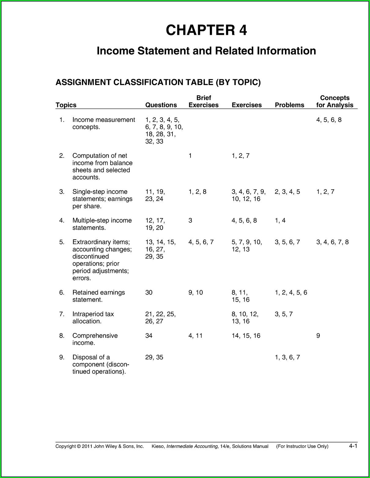 Math Inequalities Worksheet Answers Worksheet