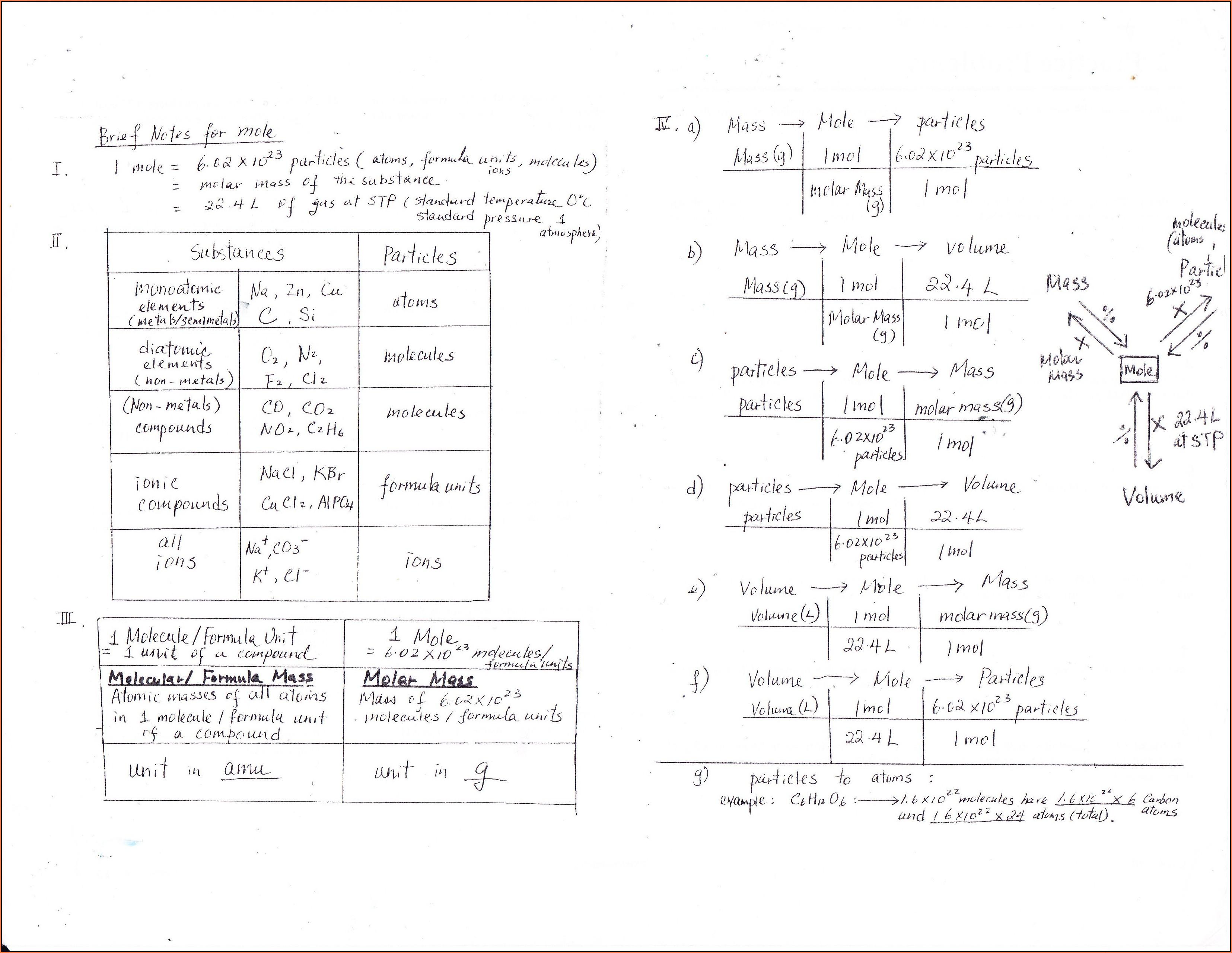 Science Skills Worksheet Answer Key Worksheet Resume