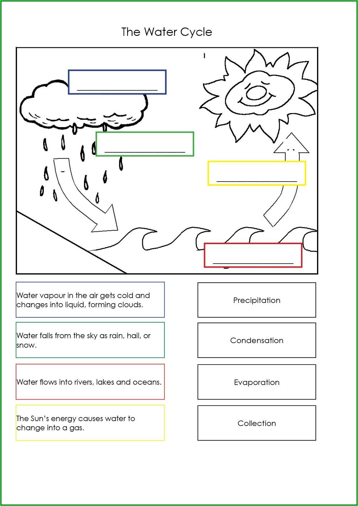 4th Grade Bill Nye Water Cycle Worksheet Worksheet