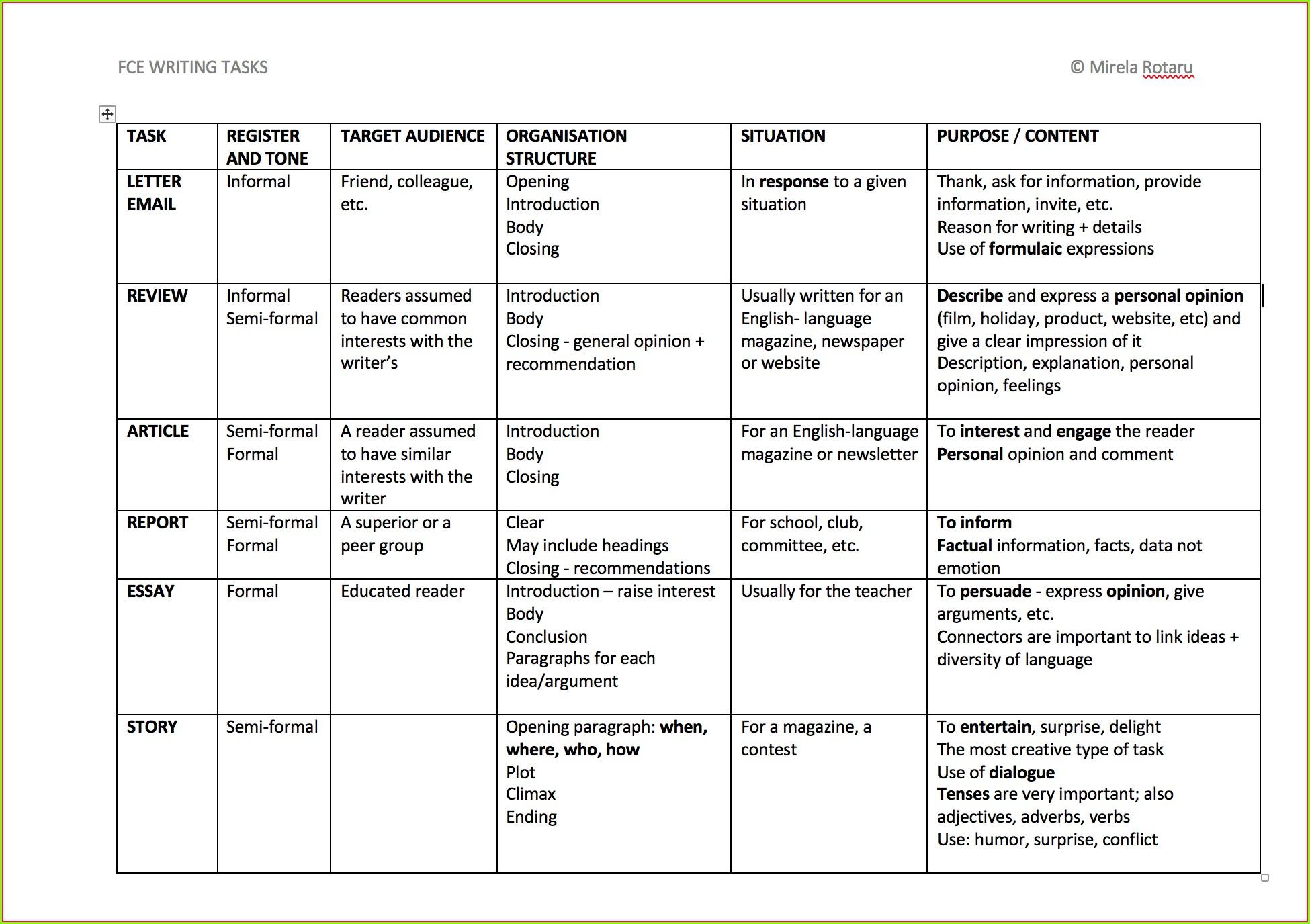 English Worksheets For Primary School Worksheet