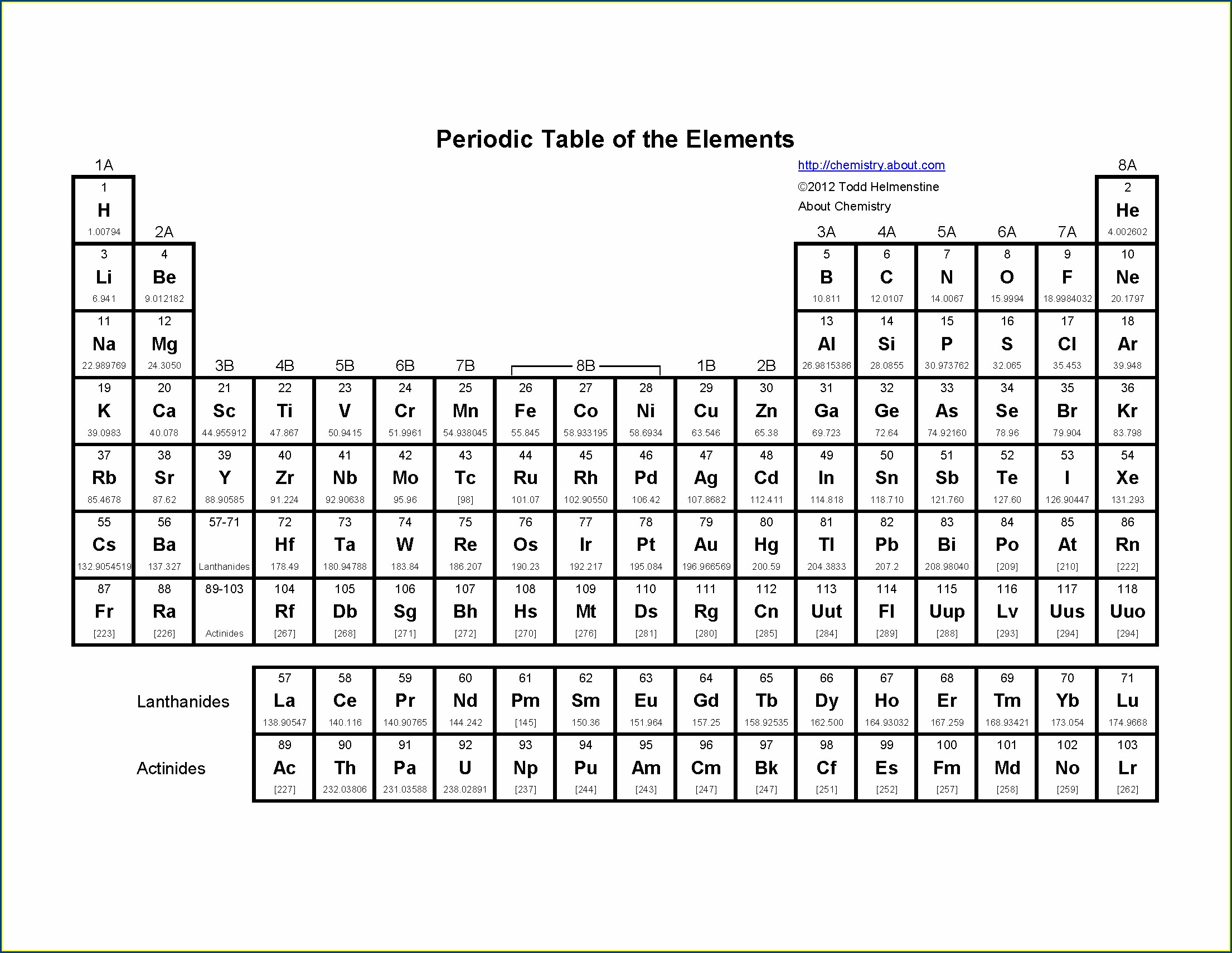 Periodic Table Protons Neutrons And Electrons Practice