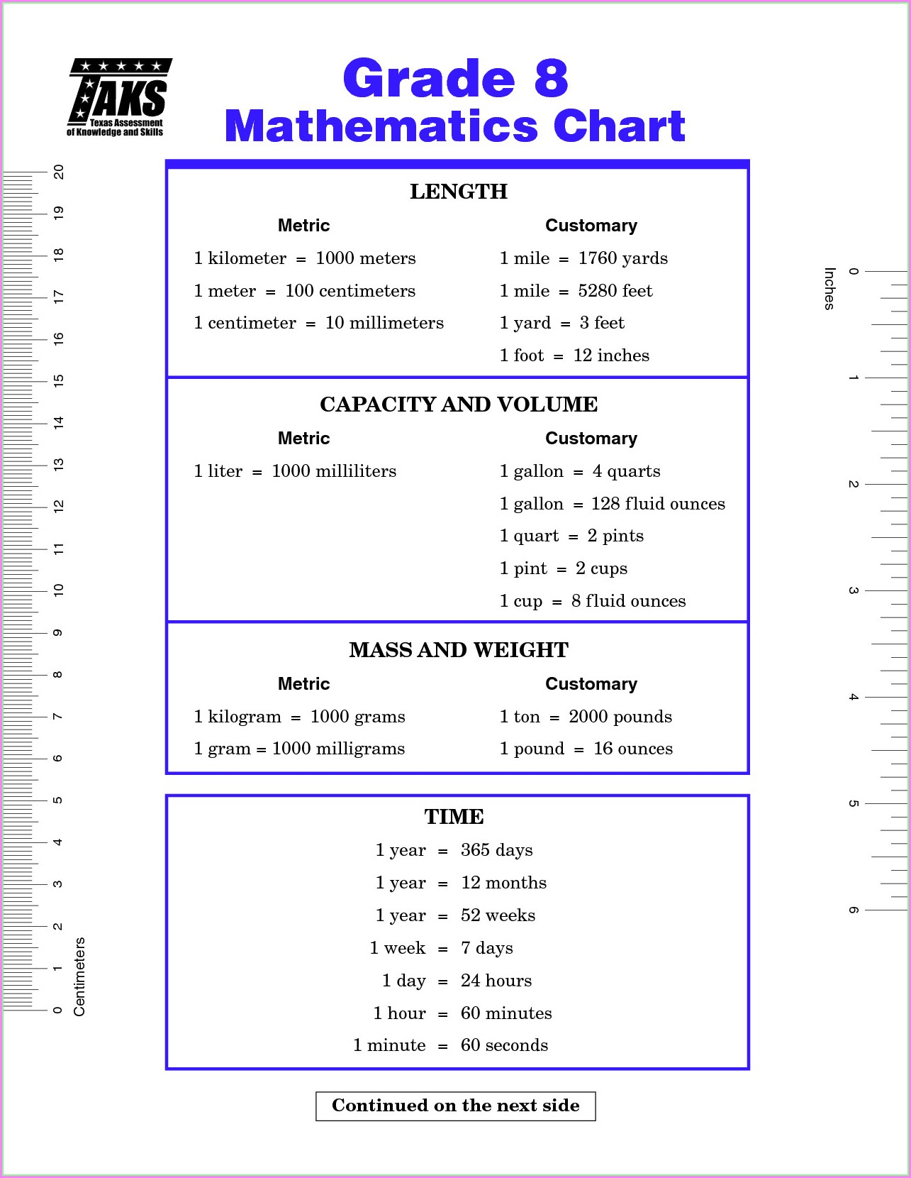 Second Grade 2nd Grade Measurement Worksheets