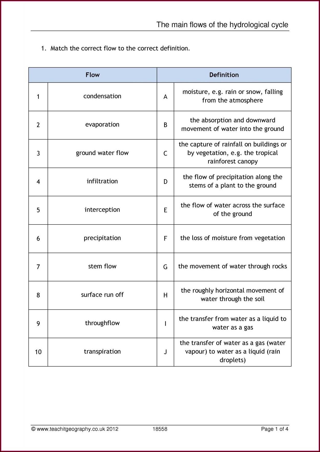 Bill Nye Water Cycle Worksheet Key Worksheet Resume Examples