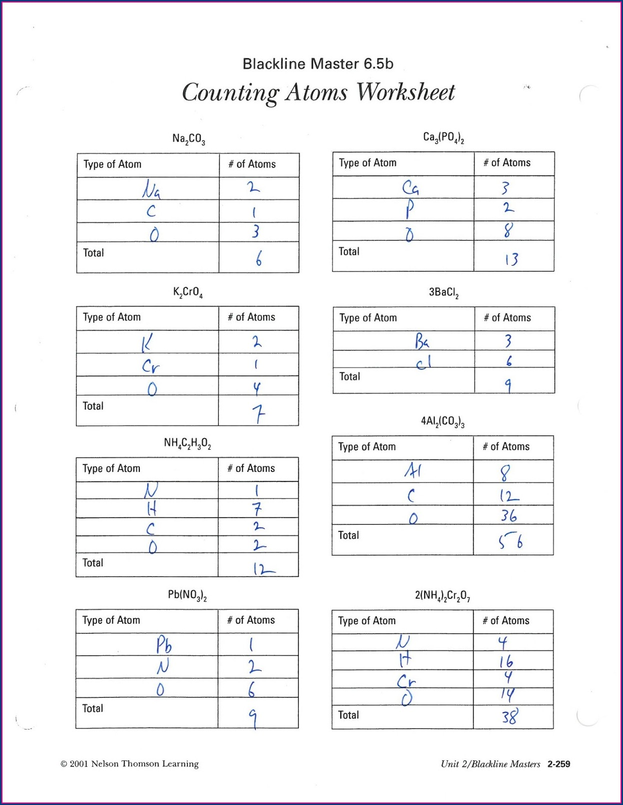 Worksheet 1 Word And Skeleton Equations Answers Worksheet