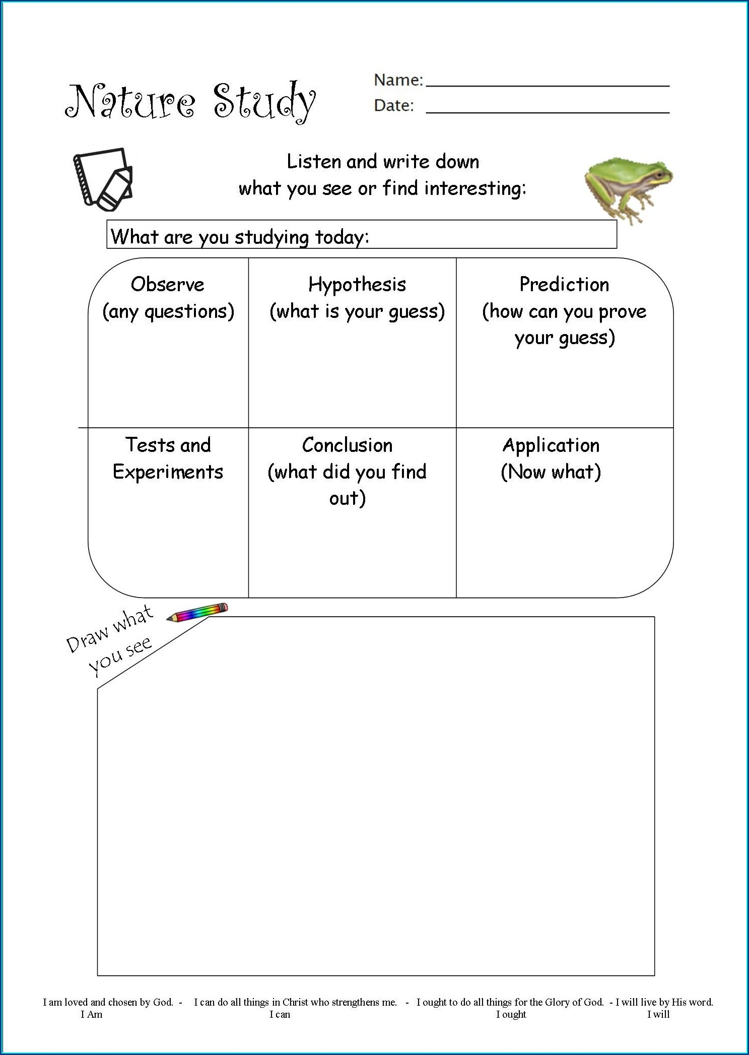 Scientific Method Independent And Dependent Variables