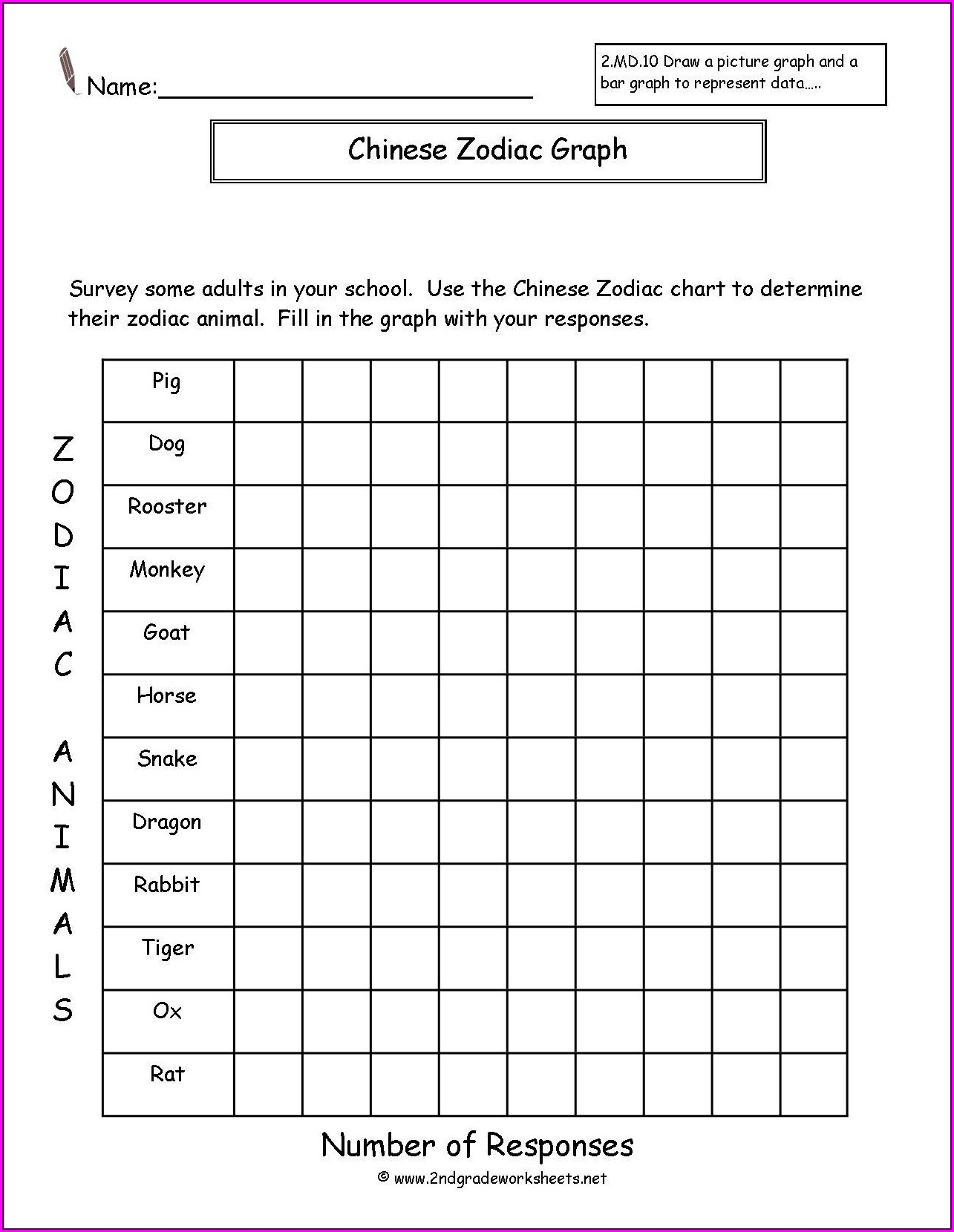 2nd Grade Math Pictograph Worksheets Worksheet Resume